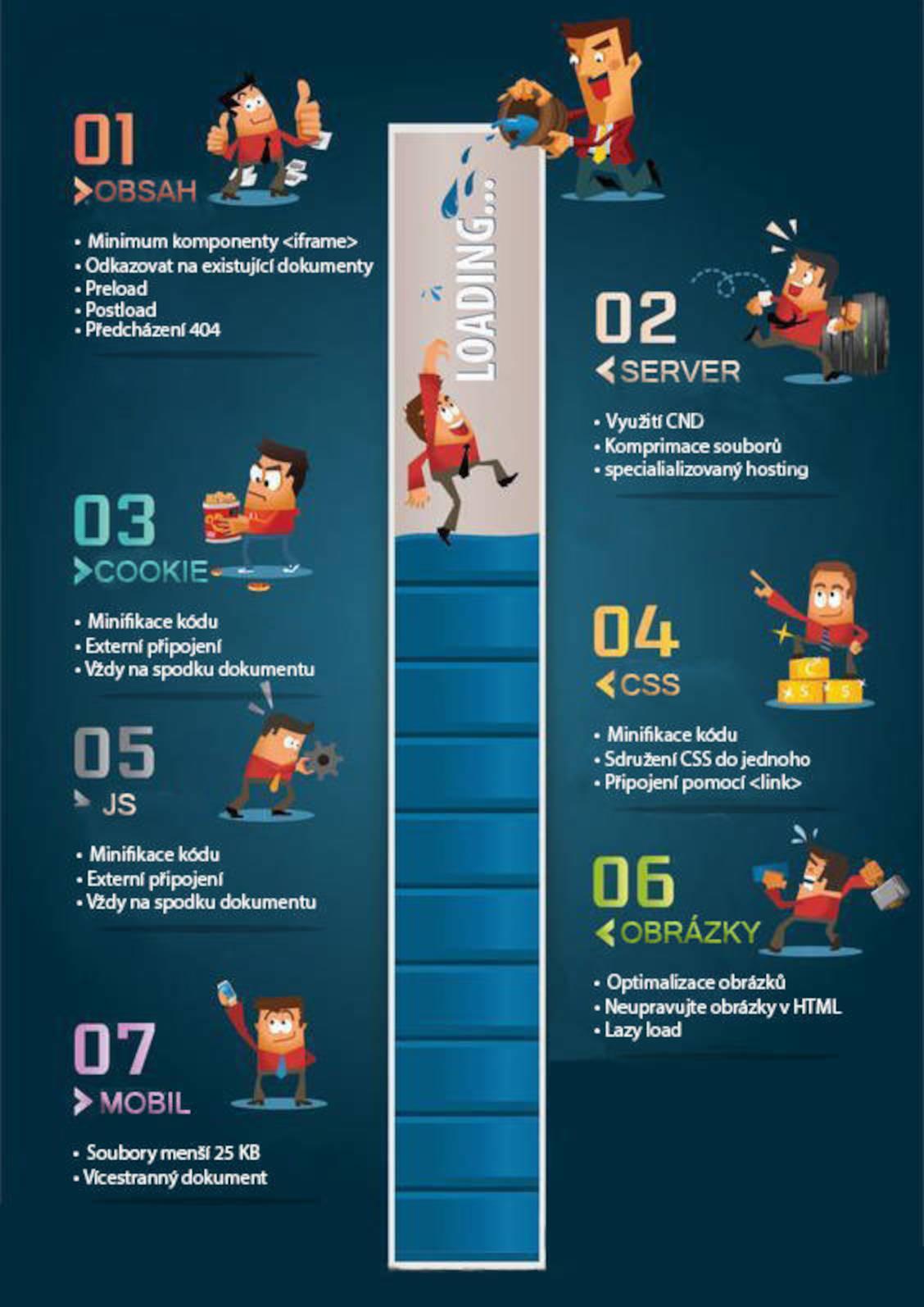 infografika 7 tipů jak zrychlit web